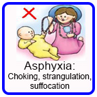 Asphyxia - Choking, Strangulation, Suffocation